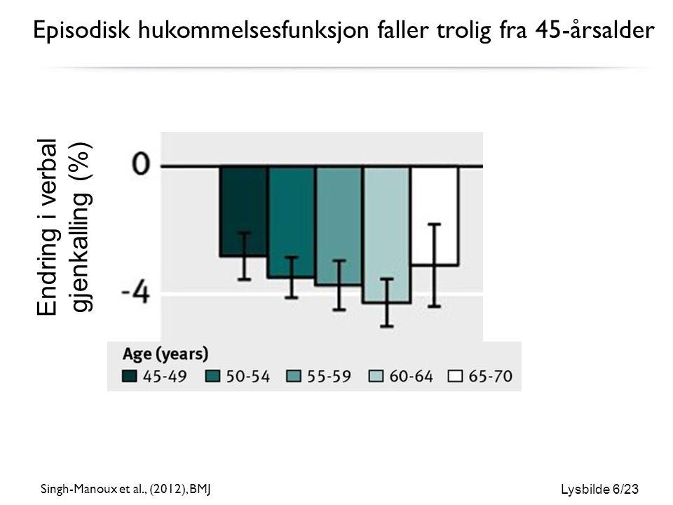Lysbilde 7/23 Alder (år) Hukommelsesfunksjon (nivå) HøytLavt Etter Nyberg et al., (2012), TICS; Habib, et al., (2007), Aging Neuropsychol.
