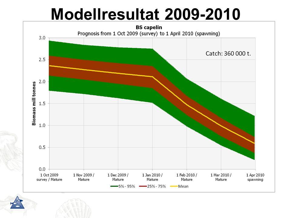 Modellresultat 2009-2010