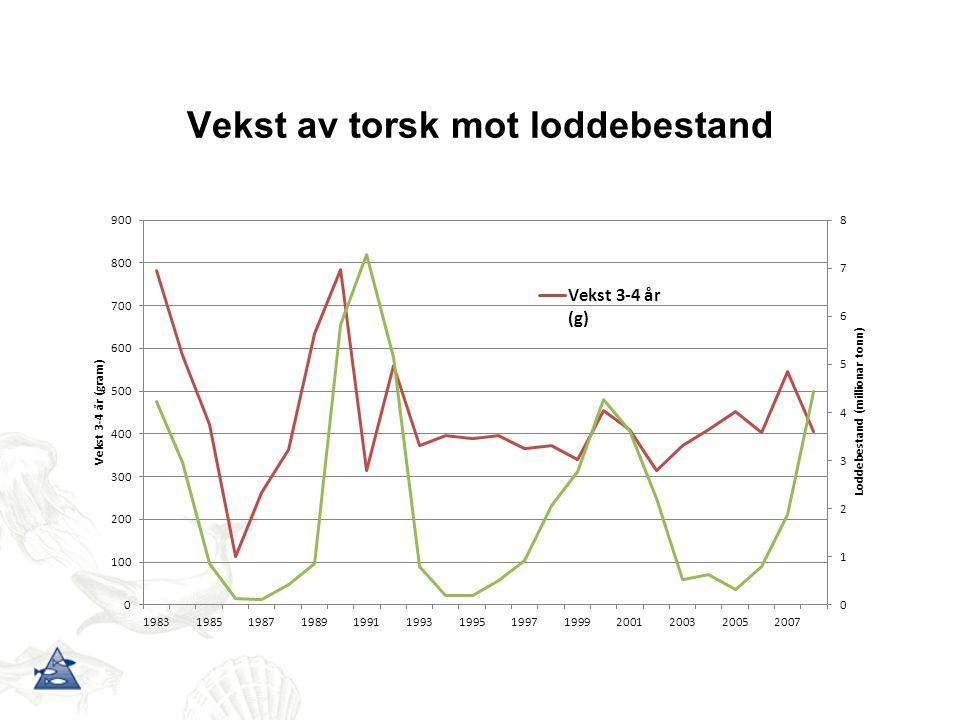 Tobis – gjennomsnittlig tetthet (NASC) pr. felt.
