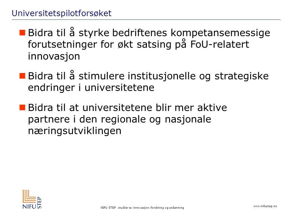 NIFU STEP studier av innovasjon, forskning og utdanning Universitetspilotforsøket Bidra til å styrke bedriftenes kompetansemessige forutsetninger for økt satsing på FoU-relatert innovasjon Bidra til å stimulere institusjonelle og strategiske endringer i universitetene Bidra til at universitetene blir mer aktive partnere i den regionale og nasjonale næringsutviklingen www.nifustep.no