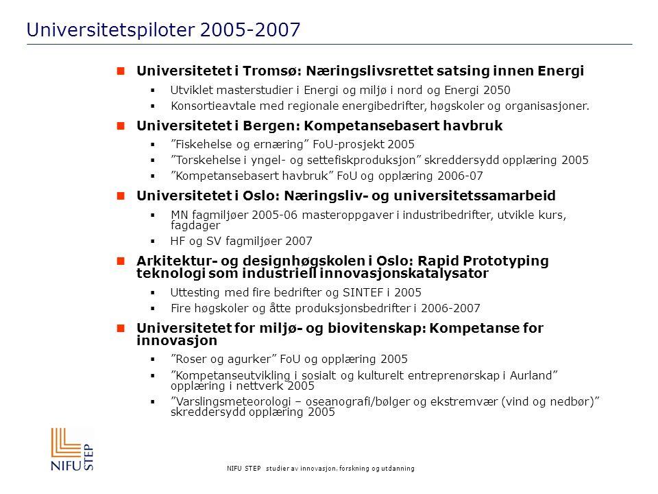 NIFU STEP studier av innovasjon, forskning og utdanning Universitetspiloter 2005-2007 Universitetet i Tromsø: Næringslivsrettet satsing innen Energi  Utviklet masterstudier i Energi og miljø i nord og Energi 2050  Konsortieavtale med regionale energibedrifter, høgskoler og organisasjoner.