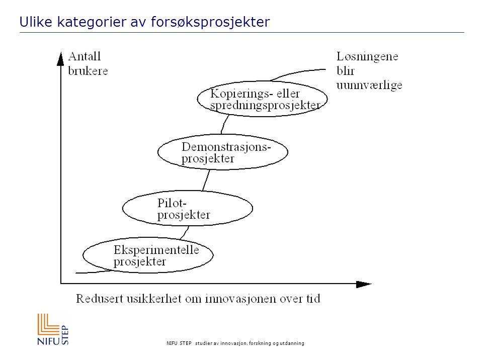 NIFU STEP studier av innovasjon, forskning og utdanning Ulike kategorier av forsøksprosjekter