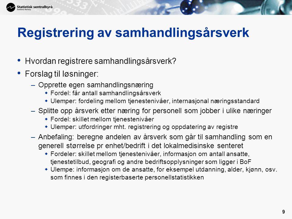 10 Registrering av samhandlingsøkonomi Hvordan registrere samhandlingsøkonomi.