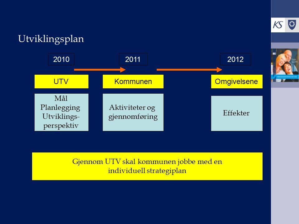 Utviklingsplan KommunenOmgivelsene 2010 Mål Planlegging Utviklings- perspektiv 2011 Aktiviteter og gjennomføring 2012 Effekter UTV Gjennom UTV skal kommunen jobbe med en individuell strategiplan
