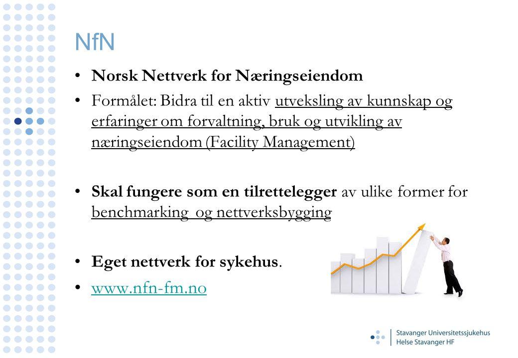 NfN Norsk Nettverk for Næringseiendom Formålet: Bidra til en aktiv utveksling av kunnskap og erfaringer om forvaltning, bruk og utvikling av næringsei