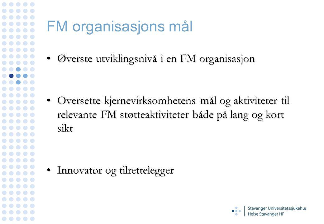 FM organisasjons mål Øverste utviklingsnivå i en FM organisasjonØverste utviklingsnivå i en FM organisasjon Oversette kjernevirksomhetens mål og aktiv