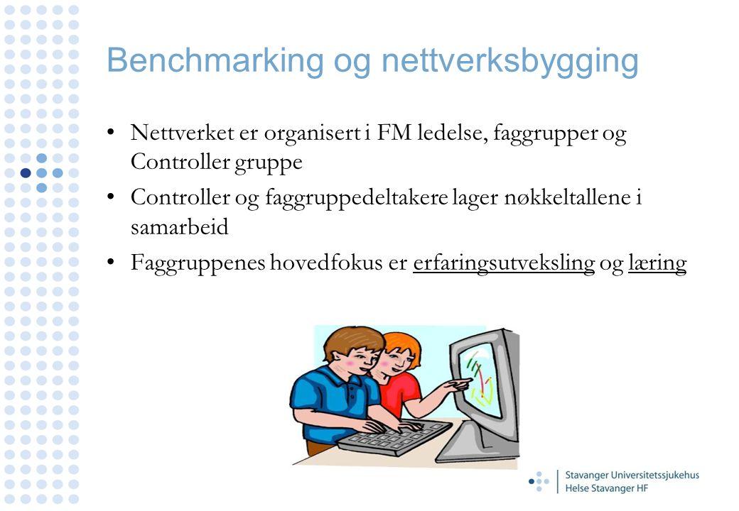 Benchmarking og nettverksbygging Nettverket er organisert i FM ledelse, faggrupper og Controller gruppe Controller og faggruppedeltakere lager nøkkelt