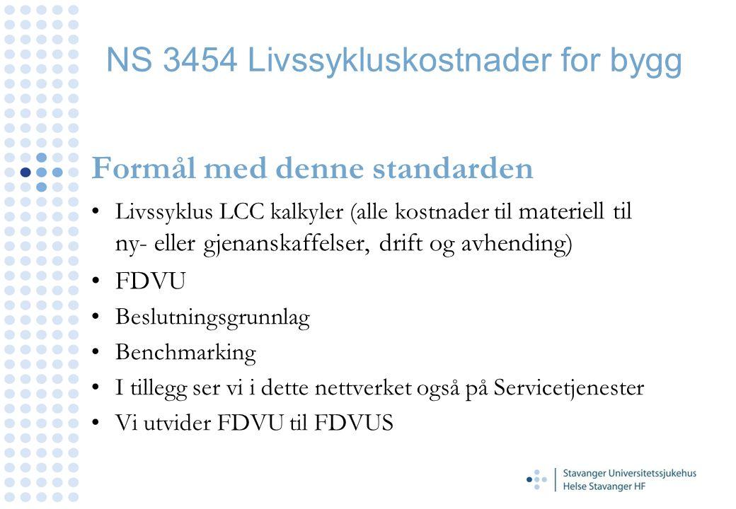 NS 3454 i regnearks mal