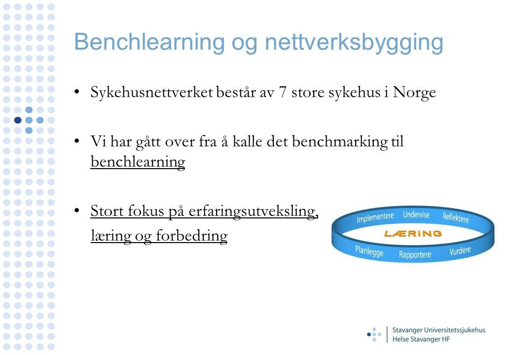 Benchlearning og nettverksbygging Sykehusnettverket består av 7 store sykehus i Norge Vi har gått over fra å kalle det benchmarking til benchlearning