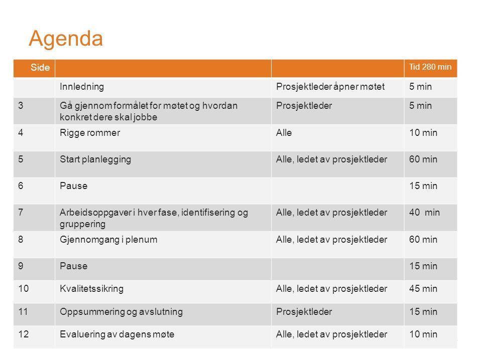 13 Agenda Kaupang AS | Holtet 45 | Tlf: 67 57 57 00 | E-post: firmapost@agendakaupang.no.