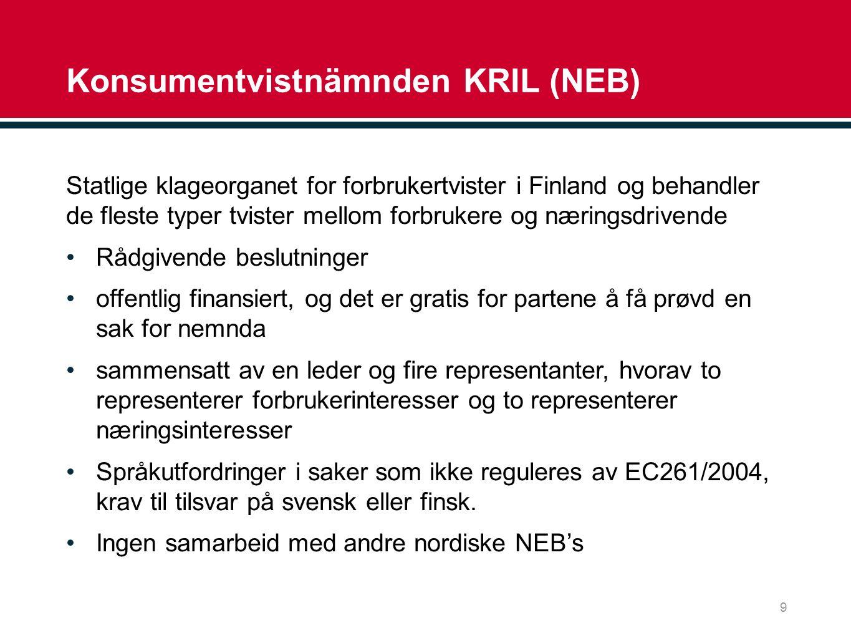 Konsumentvistnämnden KRIL (NEB) Statlige klageorganet for forbrukertvister i Finland og behandler de fleste typer tvister mellom forbrukere og næringsdrivende Rådgivende beslutninger offentlig finansiert, og det er gratis for partene å få prøvd en sak for nemnda sammensatt av en leder og fire representanter, hvorav to representerer forbrukerinteresser og to representerer næringsinteresser Språkutfordringer i saker som ikke reguleres av EC261/2004, krav til tilsvar på svensk eller finsk.