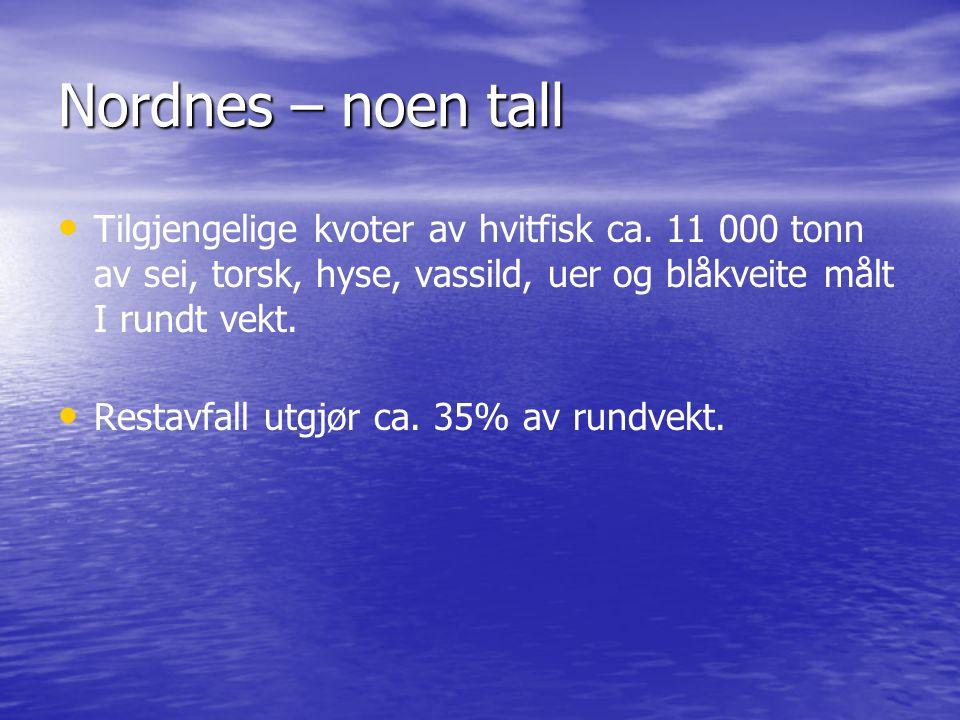 Nordnes – noen tall Tilgjengelige kvoter av hvitfisk ca.