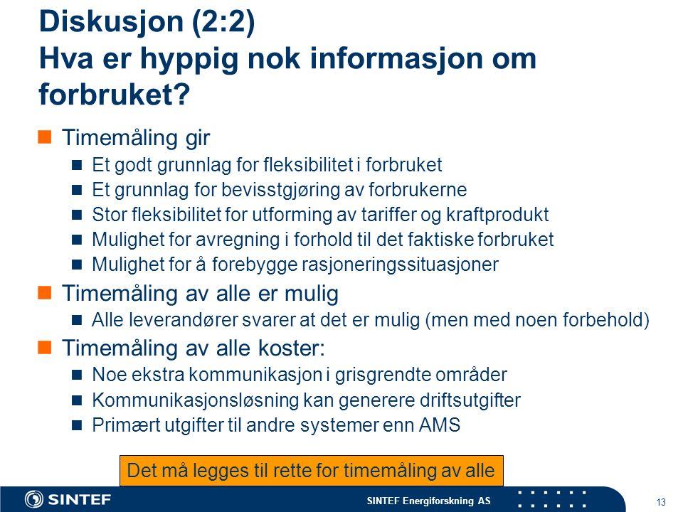 SINTEF Energiforskning AS 13 Diskusjon (2:2) Hva er hyppig nok informasjon om forbruket.