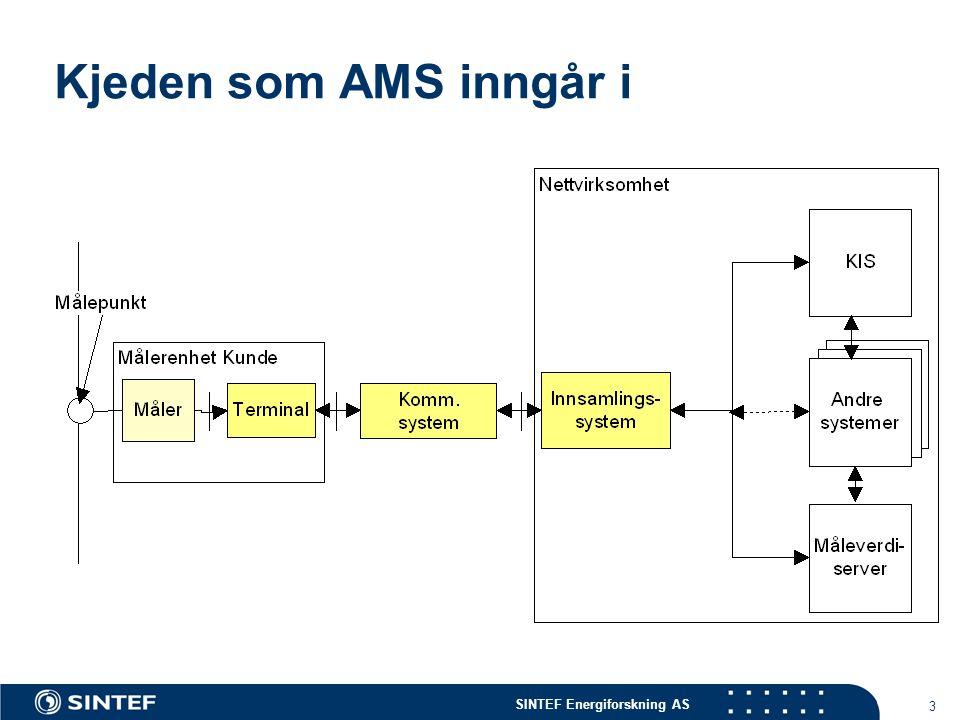 SINTEF Energiforskning AS 3 Kjeden som AMS inngår i