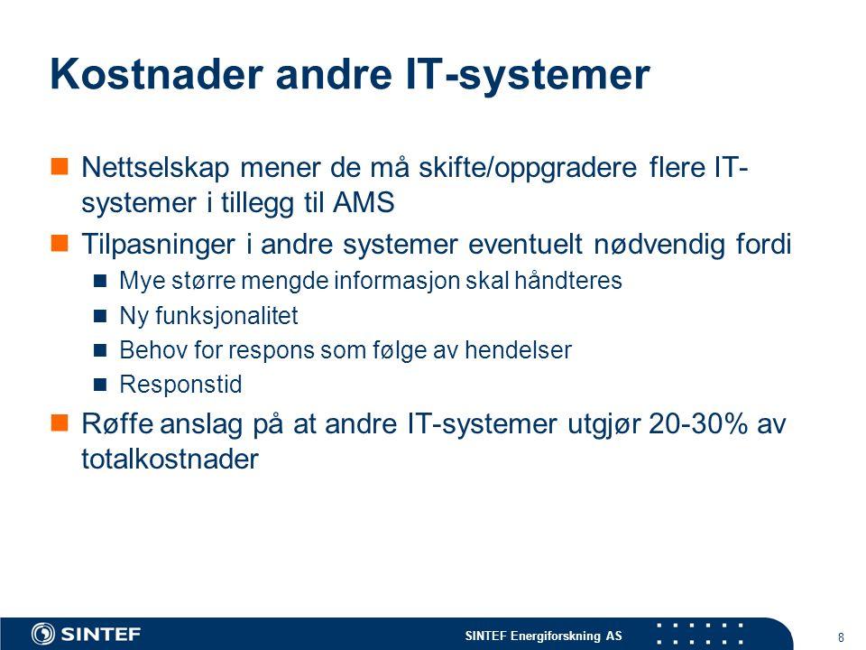 SINTEF Energiforskning AS 8 Kostnader andre IT-systemer Nettselskap mener de må skifte/oppgradere flere IT- systemer i tillegg til AMS Tilpasninger i andre systemer eventuelt nødvendig fordi Mye større mengde informasjon skal håndteres Ny funksjonalitet Behov for respons som følge av hendelser Responstid Røffe anslag på at andre IT-systemer utgjør 20-30% av totalkostnader