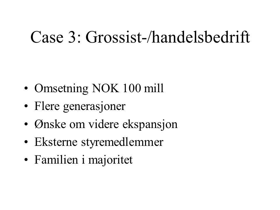 Case 3: Grossist-/handelsbedrift Omsetning NOK 100 mill Flere generasjoner Ønske om videre ekspansjon Eksterne styremedlemmer Familien i majoritet
