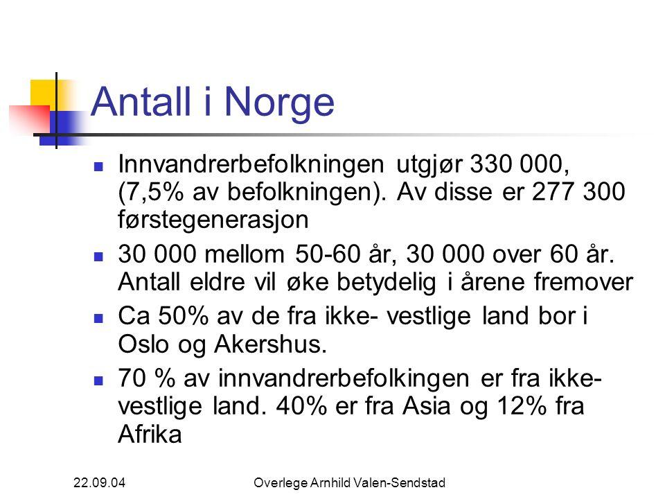 22.09.04Overlege Arnhild Valen-Sendstad Antall i Norge Innvandrerbefolkningen utgjør 330 000, (7,5% av befolkningen). Av disse er 277 300 førstegenera