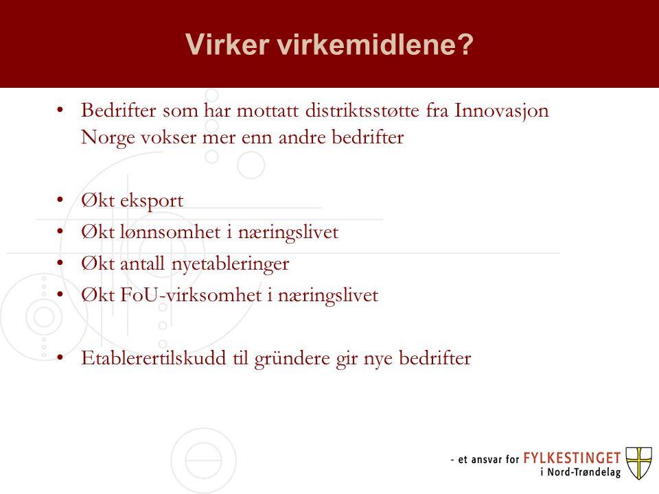 Virker virkemidlene? Bedrifter som har mottatt distriktsstøtte fra Innovasjon Norge vokser mer enn andre bedrifter Økt eksport Økt lønnsomhet i næring