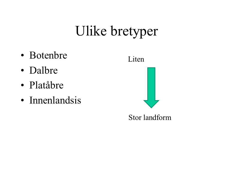 Ulike bretyper Botenbre Dalbre Platåbre Innenlandsis Liten Stor landform