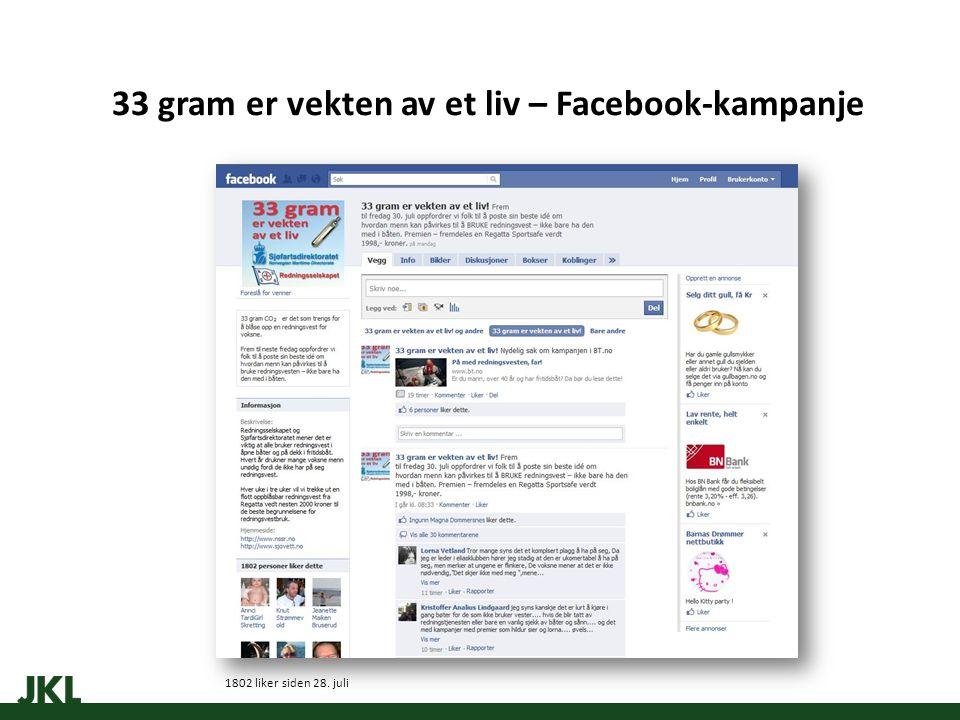 33 gram er vekten av et liv – Facebook-kampanje 1802 liker siden 28. juli
