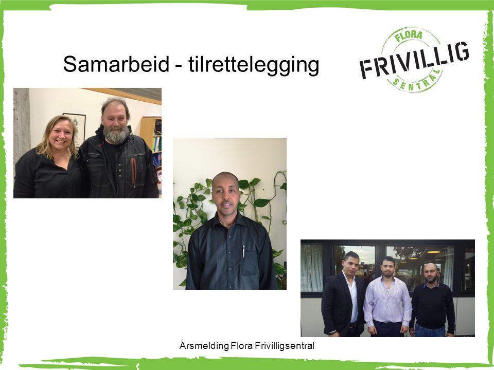 Samarbeid - tilrettelegging Årsmelding Flora Frivilligsentral