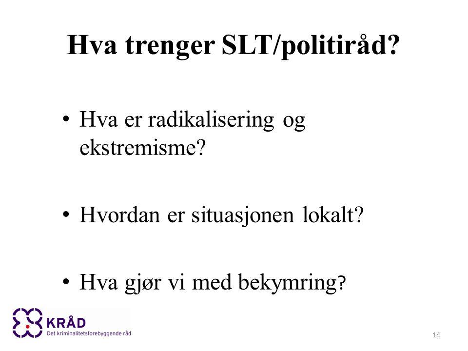 Hva trenger SLT/politiråd. Hva er radikalisering og ekstremisme.