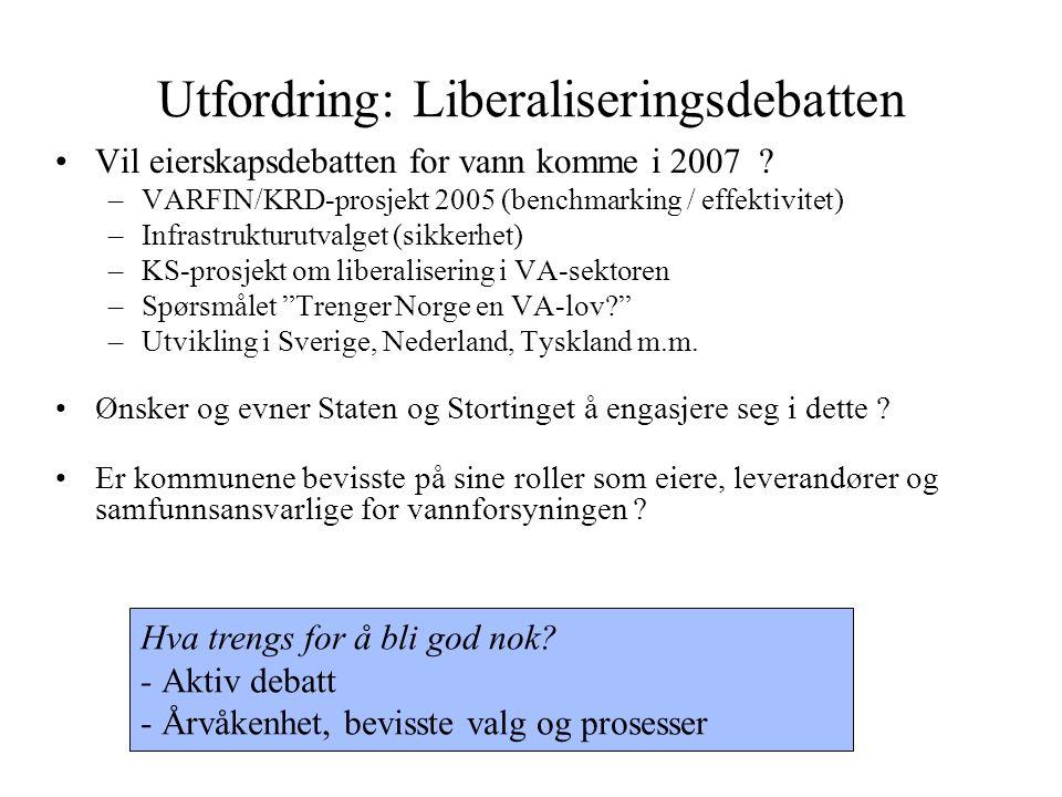 Utfordring: Liberaliseringsdebatten Vil eierskapsdebatten for vann komme i 2007 ? –VARFIN/KRD-prosjekt 2005 (benchmarking / effektivitet) –Infrastrukt