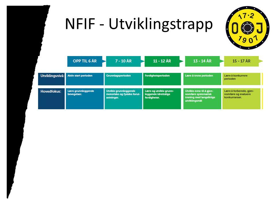 NFIF - Utviklingstrapp