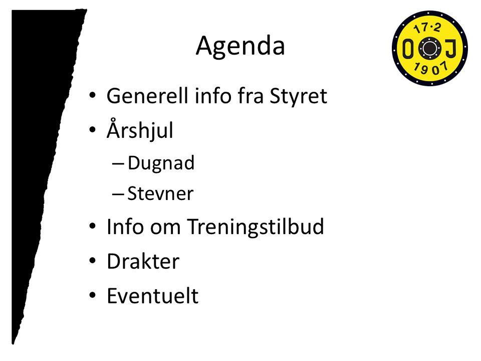 Agenda Generell info fra Styret Årshjul – Dugnad – Stevner Info om Treningstilbud Drakter Eventuelt