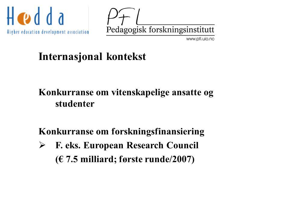 Internasjonal kontekst Konkurranse om vitenskapelige ansatte og studenter Konkurranse om forskningsfinansiering  F.
