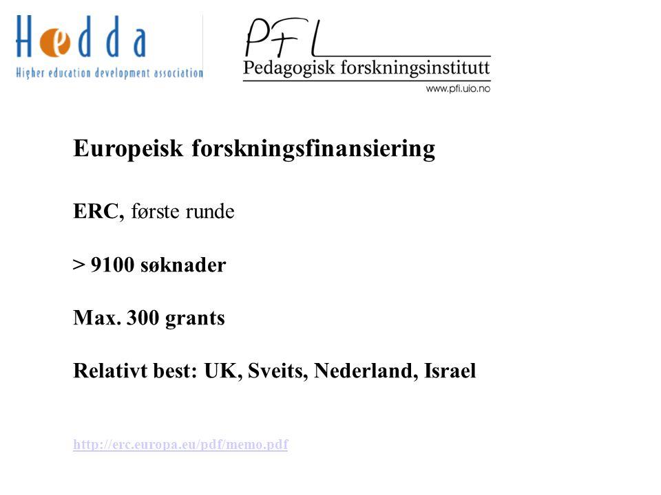 Europeisk forskningsfinansiering ERC, første runde > 9100 søknader Max. 300 grants Relativt best: UK, Sveits, Nederland, Israel http://erc.europa.eu/p