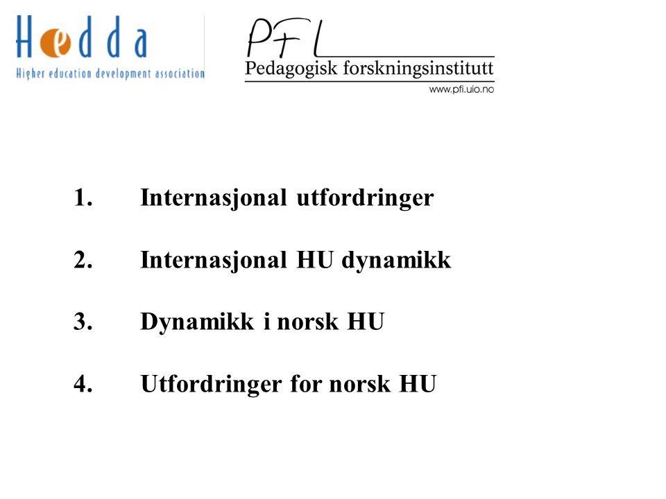 1. Internasjonal utfordringer 2.Internasjonal HU dynamikk 3.Dynamikk i norsk HU 4.Utfordringer for norsk HU