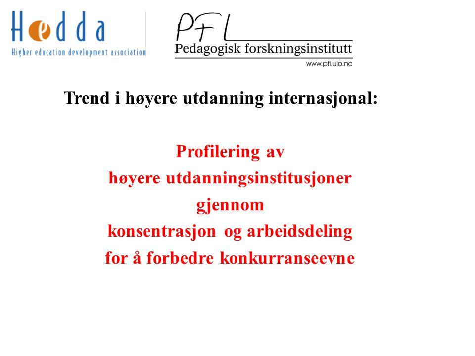 Trend i høyere utdanning internasjonal: Profilering av høyere utdanningsinstitusjoner gjennom konsentrasjon og arbeidsdeling for å forbedre konkurranseevne