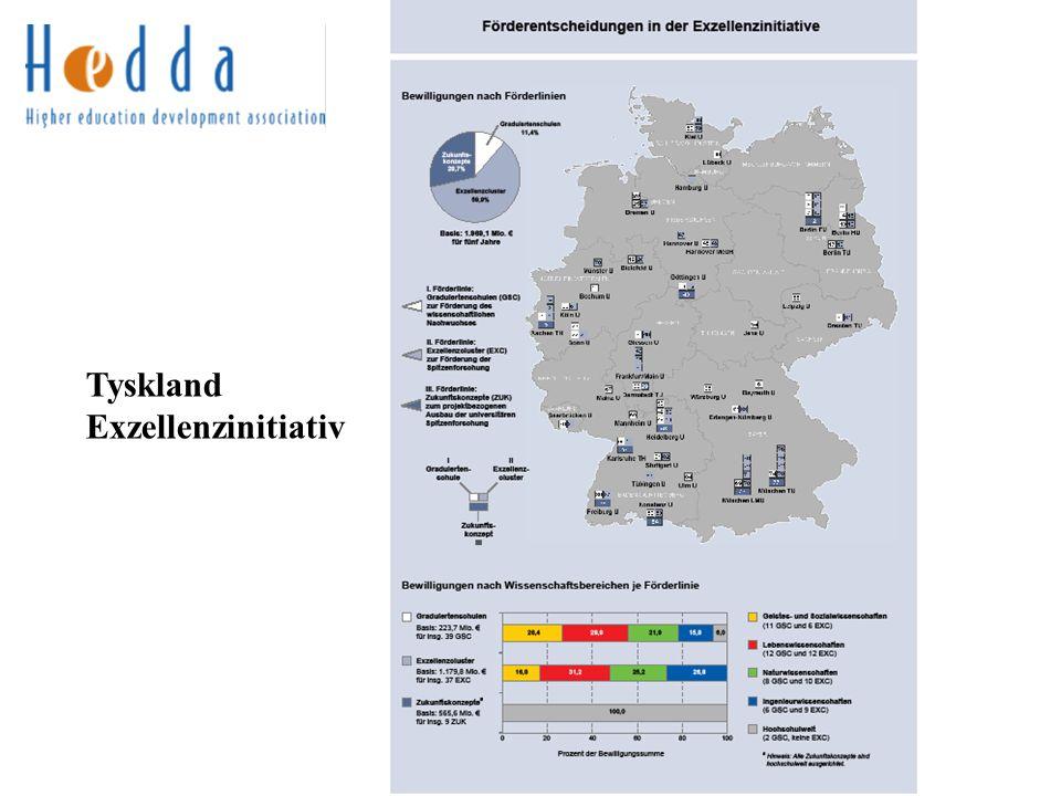 Tyskland Exzellenzinitiativ