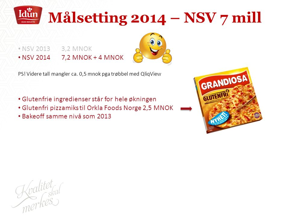 Salgsutvikling ingredienser 2014 3,5 MNOK økning (Herav nyheter ca.