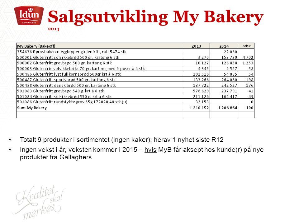 Salgsutvikling My Bakery 2014 Totalt 9 produkter i sortimentet (ingen kaker); herav 1 nyhet siste R12 Ingen vekst i år, veksten kommer i 2015 – hvis MyB får aksept hos kunde(r) på nye produkter fra Gallaghers
