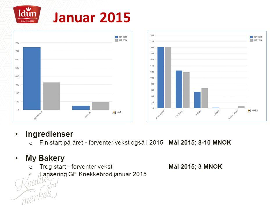 Januar 2015 Ingredienser o Fin start på året - forventer vekst også i 2015Mål 2015; 8-10 MNOK My Bakery o Treg start - forventer vekstMål 2015; 3 MNOK o Lansering GF Knekkebrød januar 2015