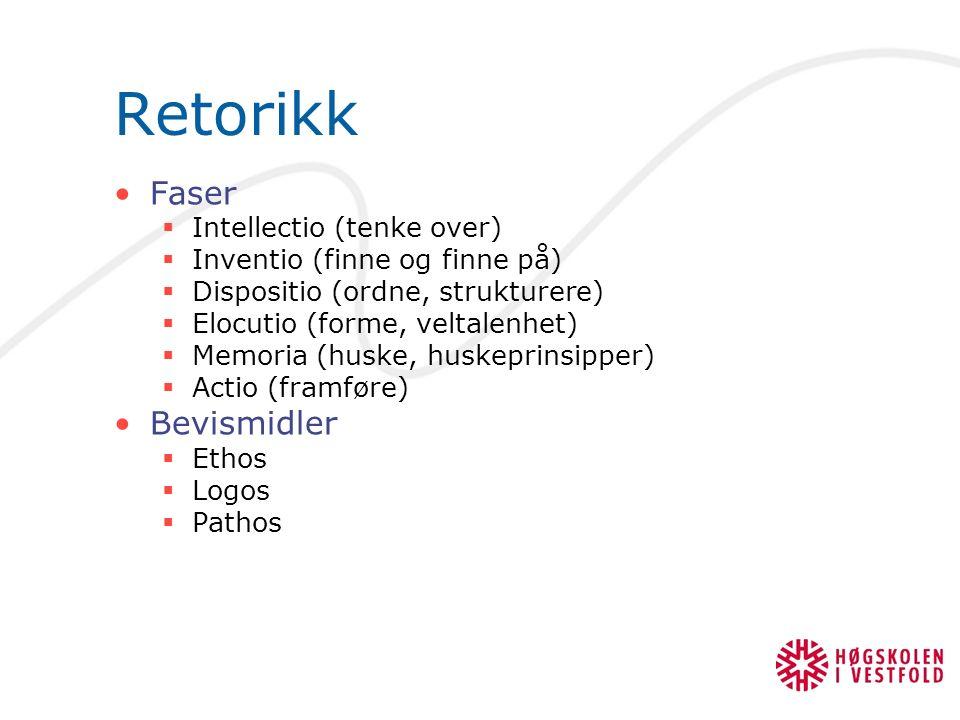 Retorikk Faser  Intellectio (tenke over)  Inventio (finne og finne på)  Dispositio (ordne, strukturere)  Elocutio (forme, veltalenhet)  Memoria (