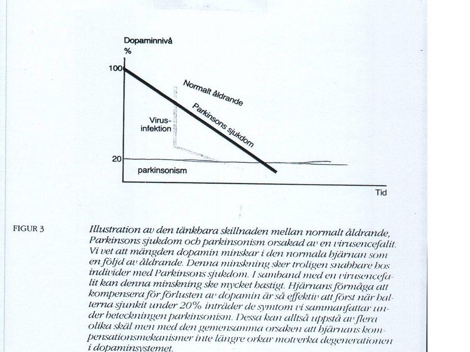SELEGILIN.Ireversibel MAO-B hemmer.Hemmer nedbrytningen og reopptak av Dopamin.