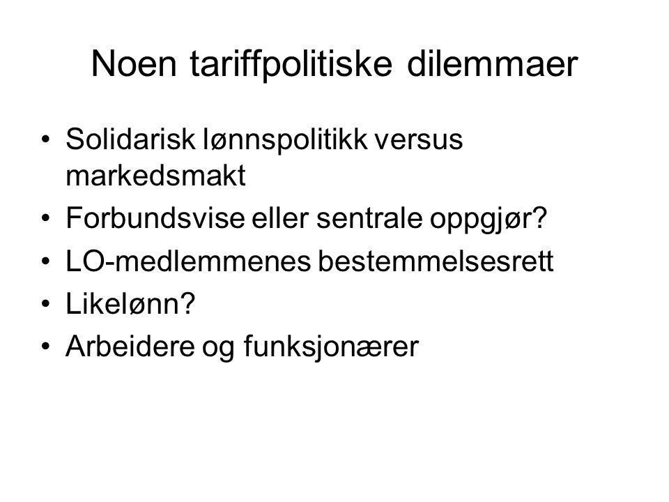 Noen tariffpolitiske dilemmaer Solidarisk lønnspolitikk versus markedsmakt Forbundsvise eller sentrale oppgjør.