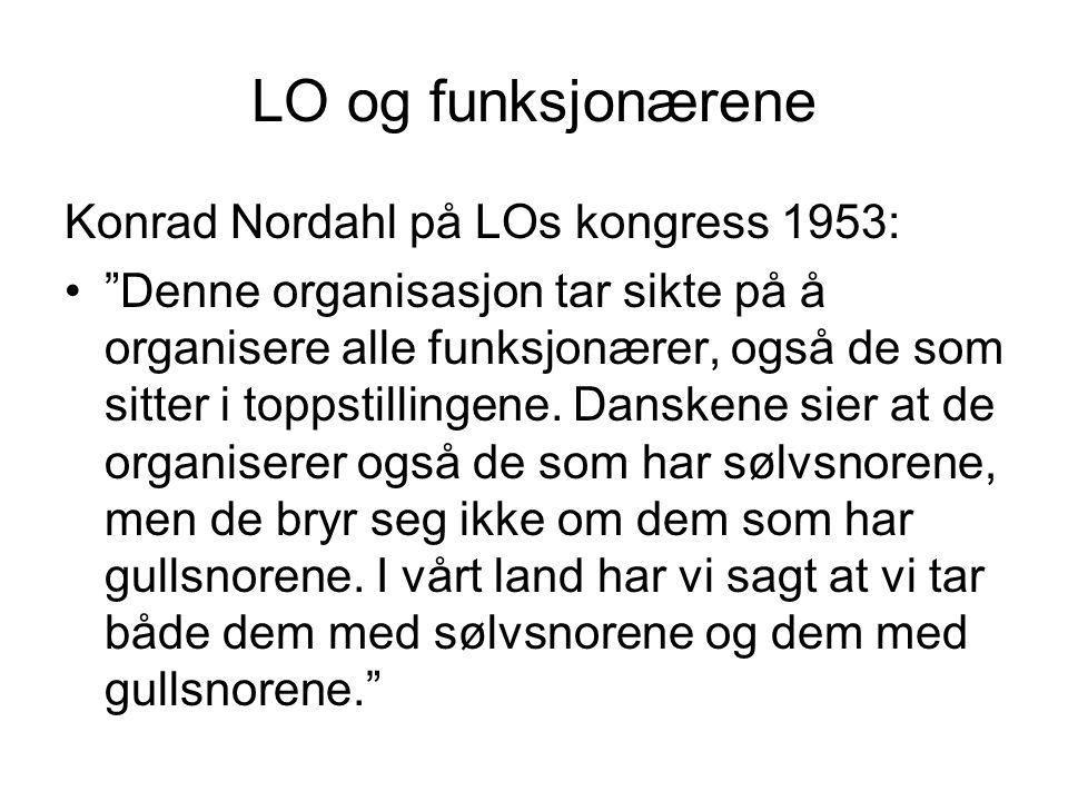 Konrad Nordahl på LOs kongress 1953: Denne organisasjon tar sikte på å organisere alle funksjonærer, også de som sitter i toppstillingene.