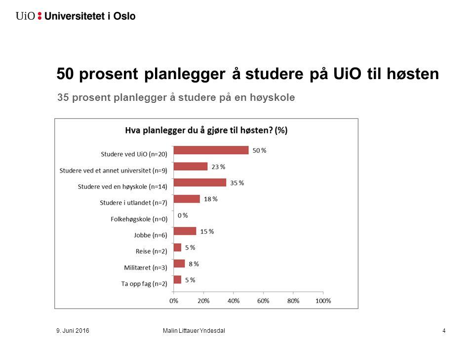 50 prosent planlegger å studere på UiO til høsten 35 prosent planlegger å studere på en høyskole 9.