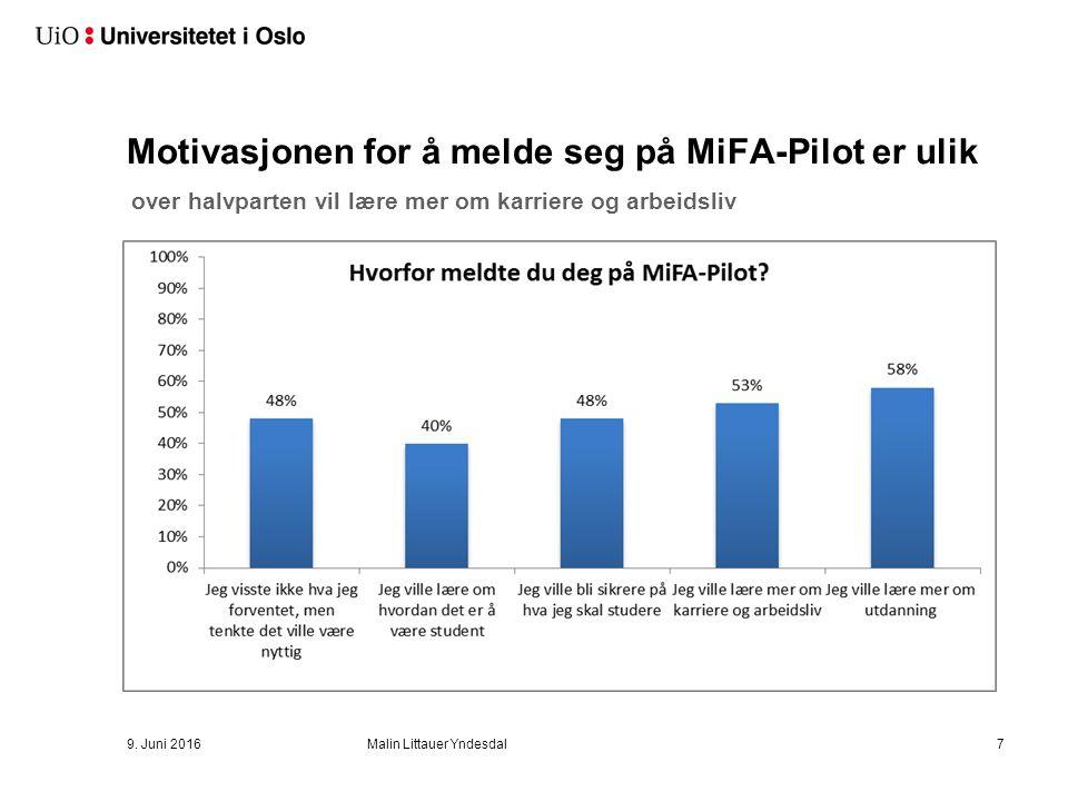 Motivasjonen for å melde seg på MiFA-Pilot er ulik 9.