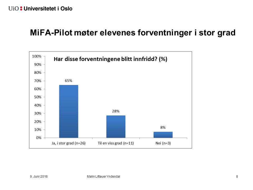 MiFA-Pilot møter elevenes forventninger i stor grad 9. Juni 2016Malin Littauer Yndesdal8