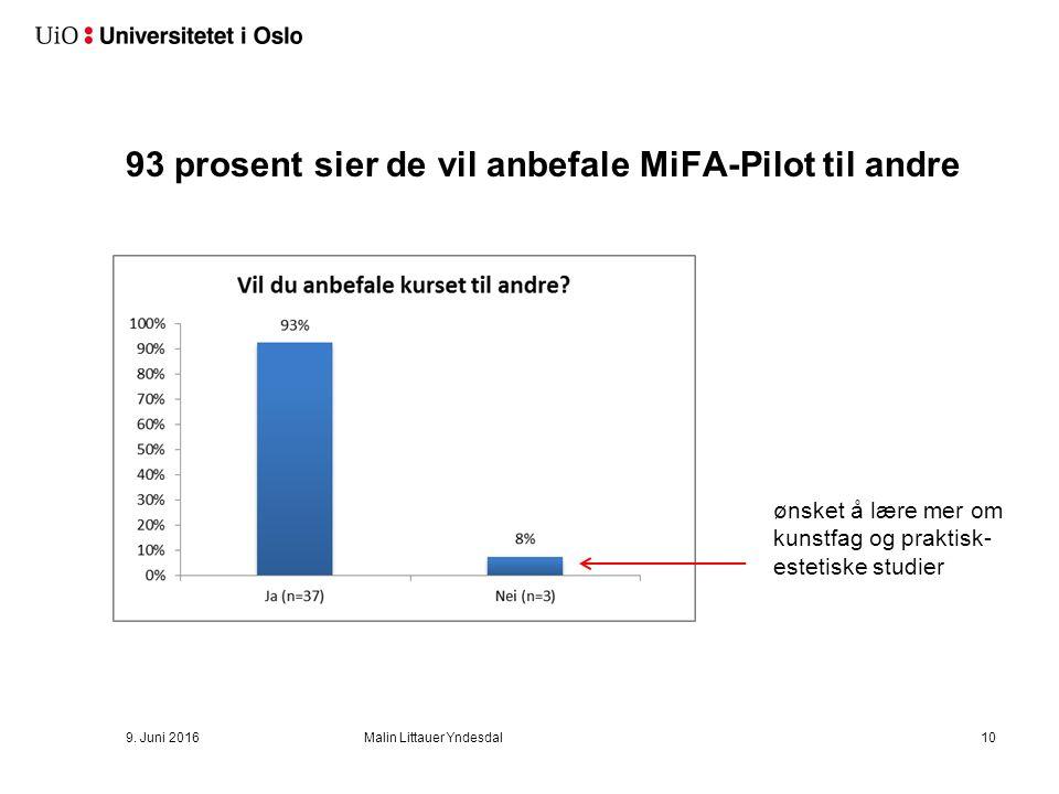 93 prosent sier de vil anbefale MiFA-Pilot til andre 9.