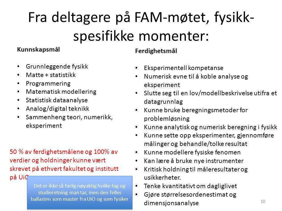 Fra deltagere på FAM-møtet, fysikk- spesifikke momenter: Kunnskapsmål Grunnleggende fysikk Matte + statistikk Programmering Matematisk modellering Sta