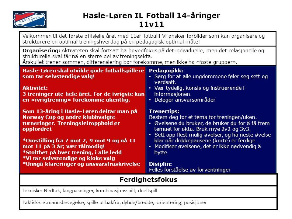 Hasle-Løren skal utvikle gode fotballspillere som tar selvstendige valg! Aktivitet: 3 treninger ute hele året. For de ivrigste kan en «ivrigtrening» f