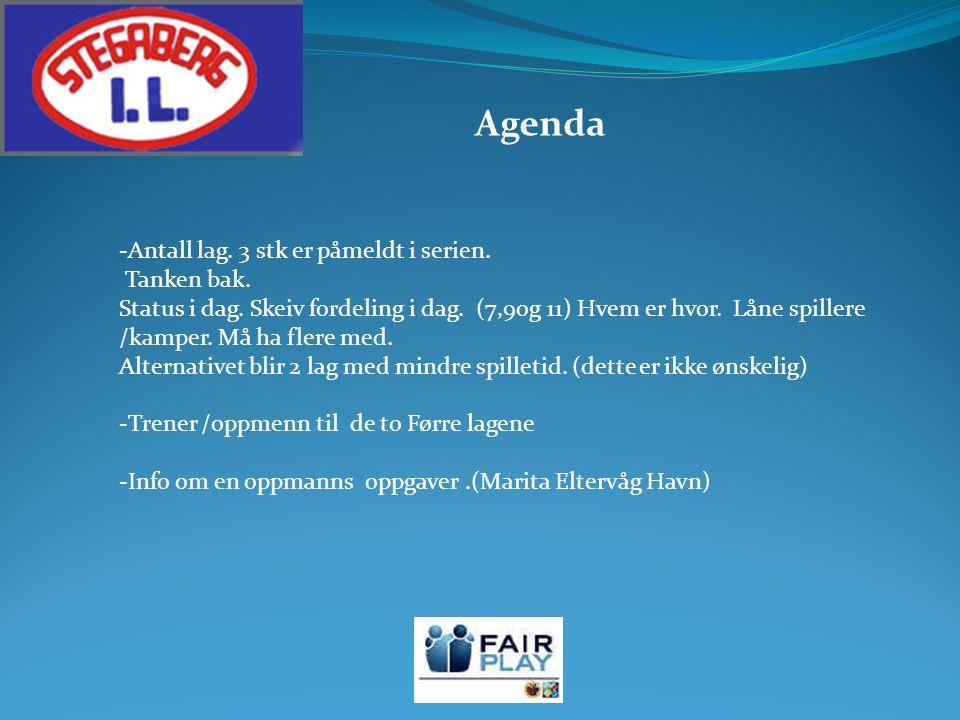 Agenda -Beskjed fra foreldre i god tid ved reiser/sykdom etc.