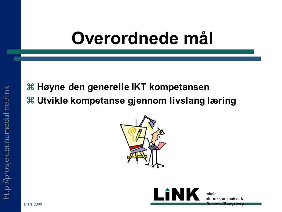 http://prosjekter.numedal.net/link LINK Lokale informasjonsnettverk i Numedal/Kongsberg Mars 2000 Visjon Et lærende lokalsamfunn
