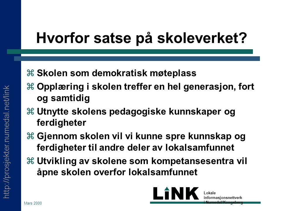 http://prosjekter.numedal.net/link LINK Lokale informasjonsnettverk i Numedal/Kongsberg Mars 2000 Overordnede mål  Høyne den generelle IKT kompetansen  Utvikle kompetanse gjennom livslang læring
